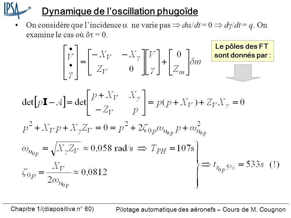 Pilotage automatique des aéronefs – Cours de M. Cougnon Chapitre 1/(diapositive n° 60) Dynamique de loscillation phugoïde On considère que lincidence