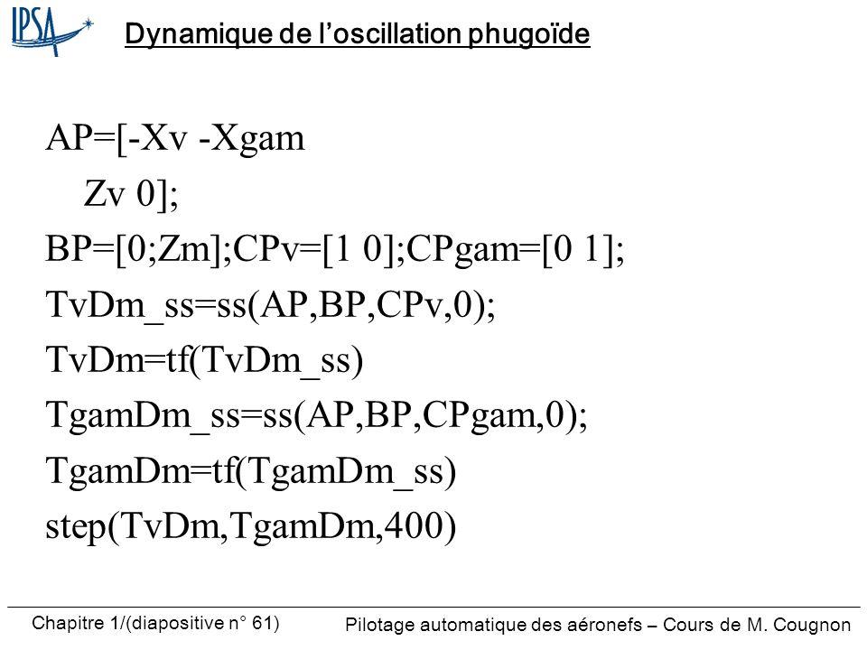 Pilotage automatique des aéronefs – Cours de M. Cougnon Chapitre 1/(diapositive n° 61) Dynamique de loscillation phugoïde AP=[-Xv -Xgam Zv 0]; BP=[0;Z