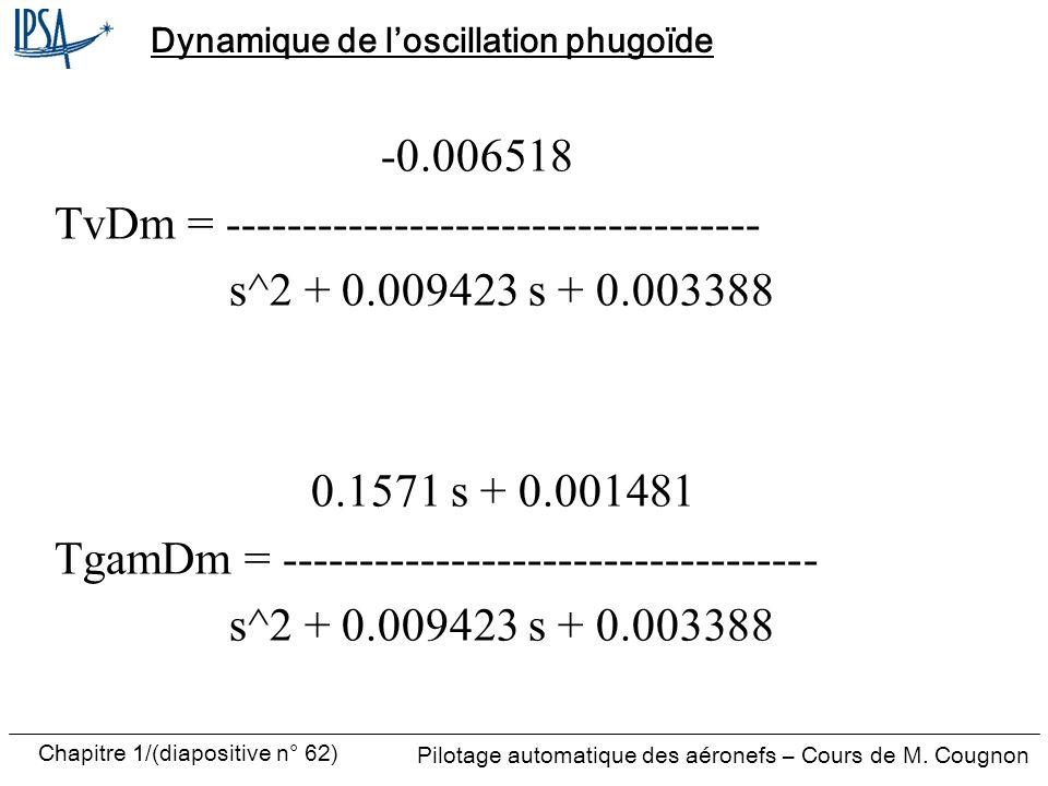 Pilotage automatique des aéronefs – Cours de M. Cougnon Chapitre 1/(diapositive n° 62) -0.006518 TvDm = ----------------------------------- s^2 + 0.00