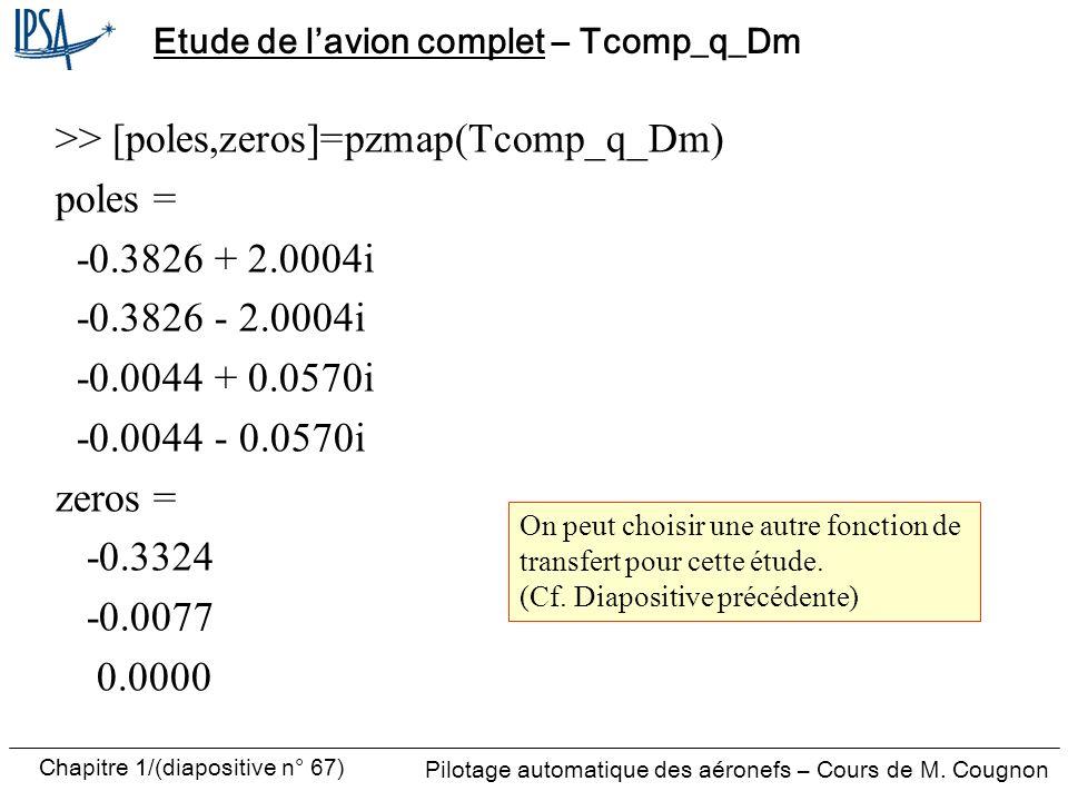 Pilotage automatique des aéronefs – Cours de M. Cougnon Chapitre 1/(diapositive n° 67) Etude de lavion complet – Tcomp_q_Dm >> [poles,zeros]=pzmap(Tco