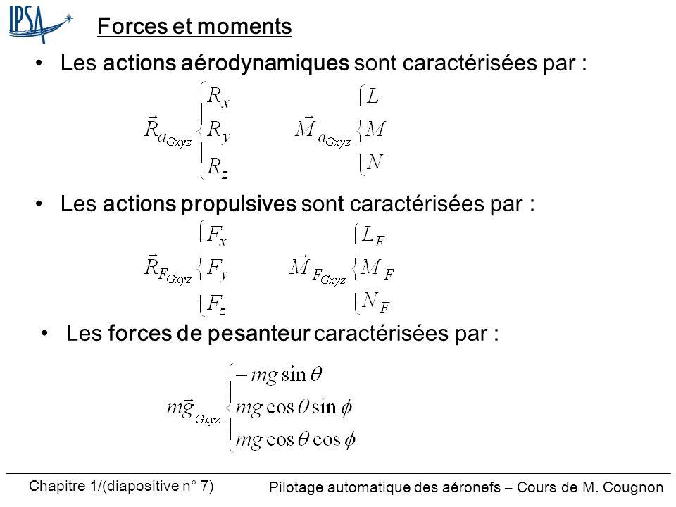 Pilotage automatique des aéronefs – Cours de M. Cougnon Chapitre 1/(diapositive n° 7) Les actions aérodynamiques sont caractérisées par : Les actions