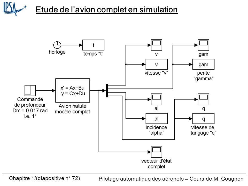 Pilotage automatique des aéronefs – Cours de M. Cougnon Chapitre 1/(diapositive n° 72) Etude de lavion complet en simulation