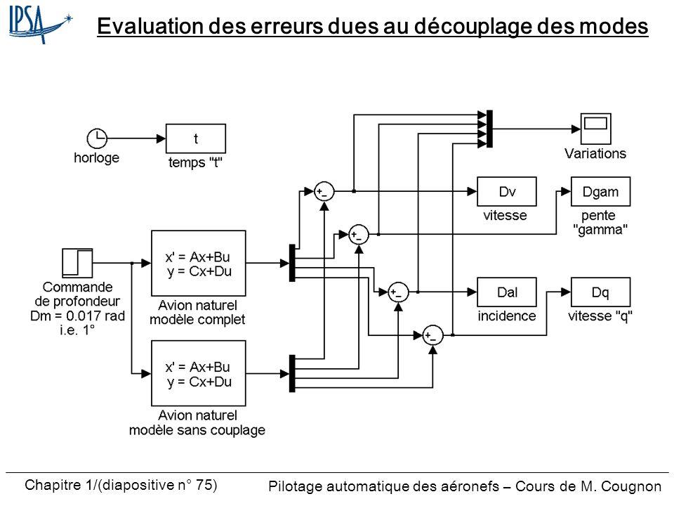 Pilotage automatique des aéronefs – Cours de M. Cougnon Chapitre 1/(diapositive n° 75) Evaluation des erreurs dues au découplage des modes