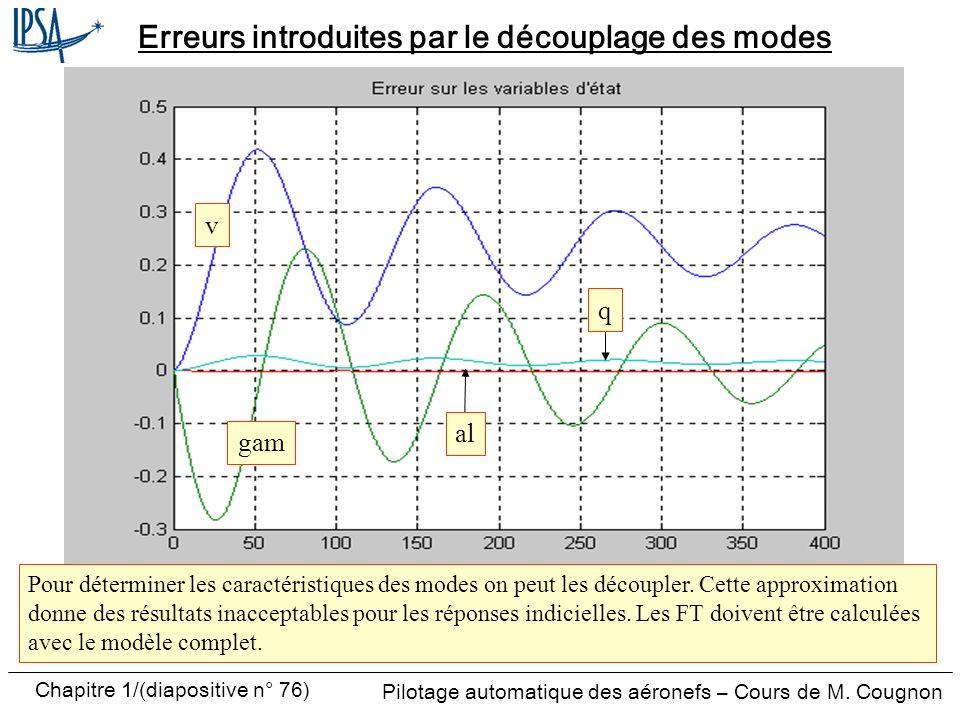 Pilotage automatique des aéronefs – Cours de M. Cougnon Chapitre 1/(diapositive n° 76) Erreurs introduites par le découplage des modes v gam al q Pour