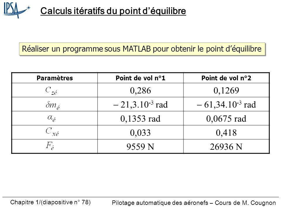 Pilotage automatique des aéronefs – Cours de M. Cougnon Chapitre 1/(diapositive n° 78) Calculs itératifs du point déquilibre ParamètresPoint de vol n°