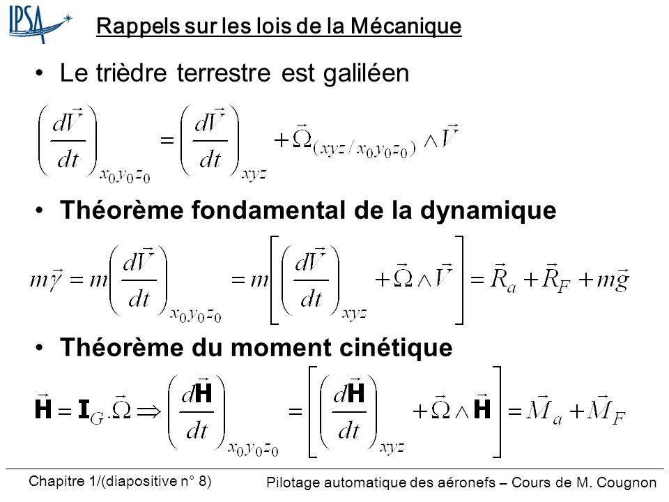 Pilotage automatique des aéronefs – Cours de M. Cougnon Chapitre 1/(diapositive n° 8) Rappels sur les lois de la Mécanique Le trièdre terrestre est ga
