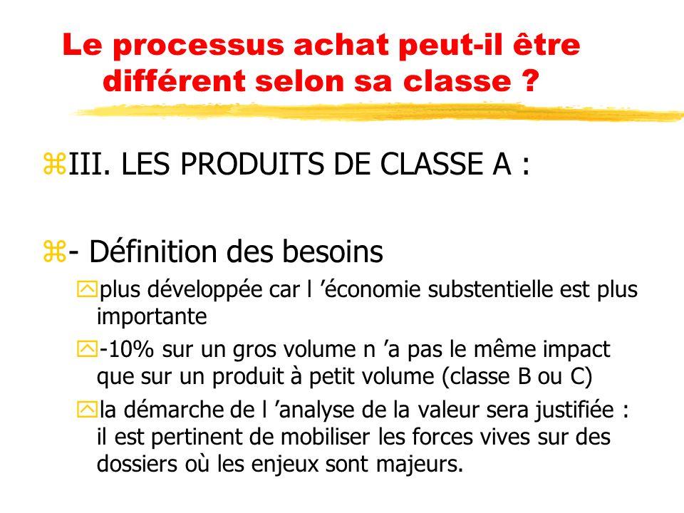 Le processus achat peut-il être différent selon sa classe ? zIII. LES PRODUITS DE CLASSE A : z- Définition des besoins yplus développée car l économie