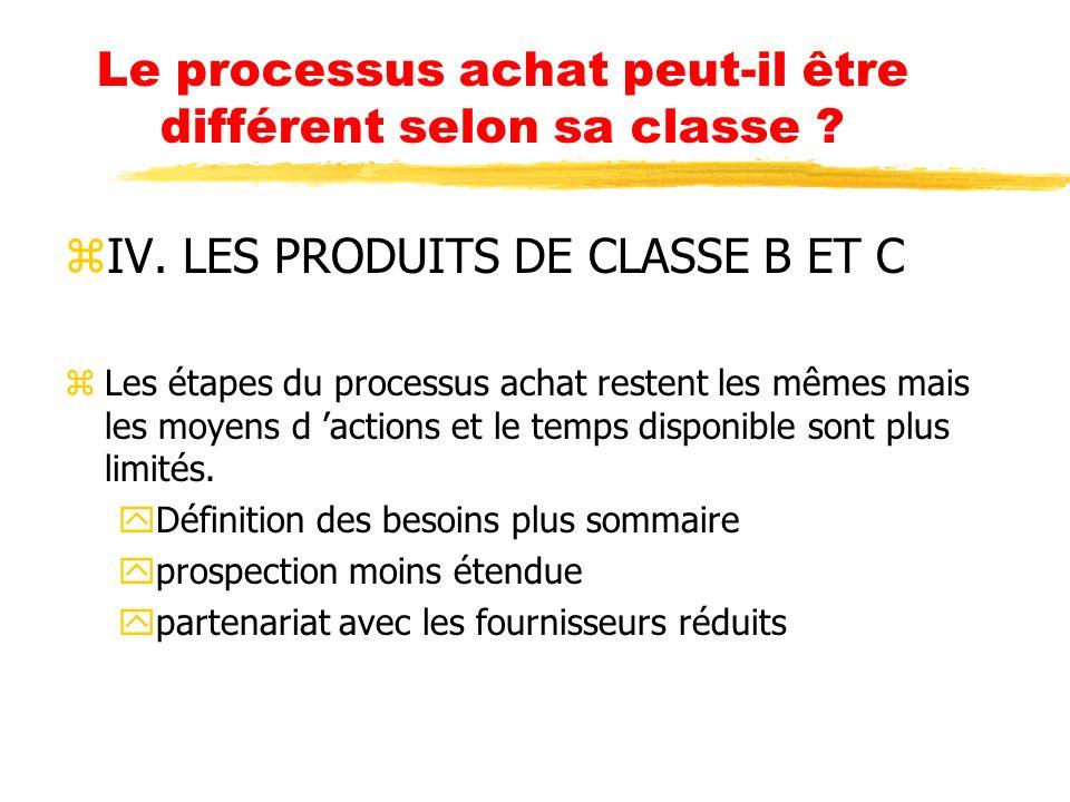 Le processus achat peut-il être différent selon sa classe ? zIV. LES PRODUITS DE CLASSE B ET C zLes étapes du processus achat restent les mêmes mais l