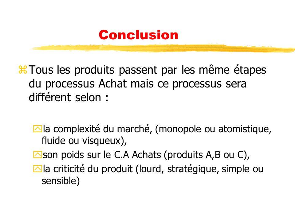 Conclusion zTous les produits passent par les même étapes du processus Achat mais ce processus sera différent selon : yla complexité du marché, (monop