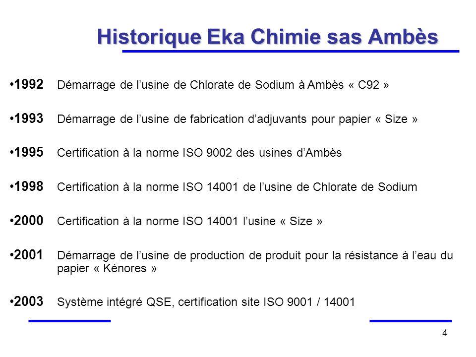 4 Historique Eka Chimie sas Ambès 1992 Démarrage de lusine de Chlorate de Sodium à Ambès « C92 » 1993 Démarrage de lusine de fabrication dadjuvants po