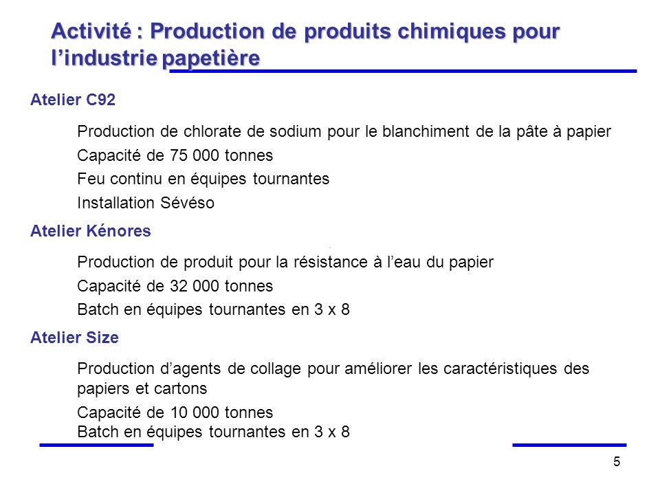 5 Atelier C92 Production de chlorate de sodium pour le blanchiment de la pâte à papier Capacité de 75 000 tonnes Feu continu en équipes tournantes Ins