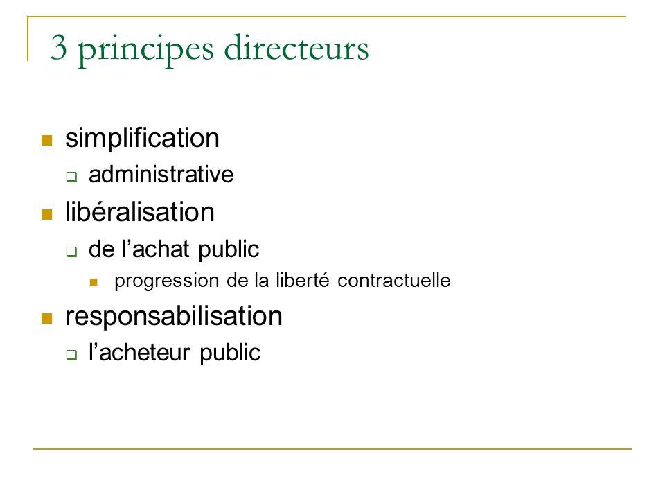 simplification administrative libéralisation de lachat public progression de la liberté contractuelle responsabilisation lacheteur public