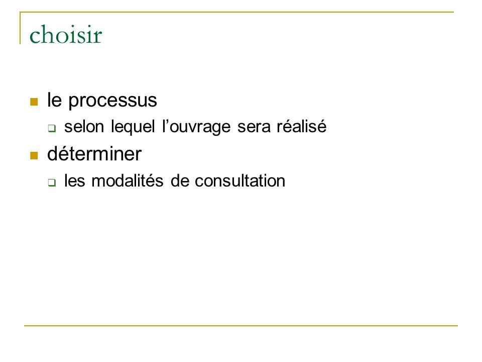 choisir le processus selon lequel louvrage sera réalisé déterminer les modalités de consultation