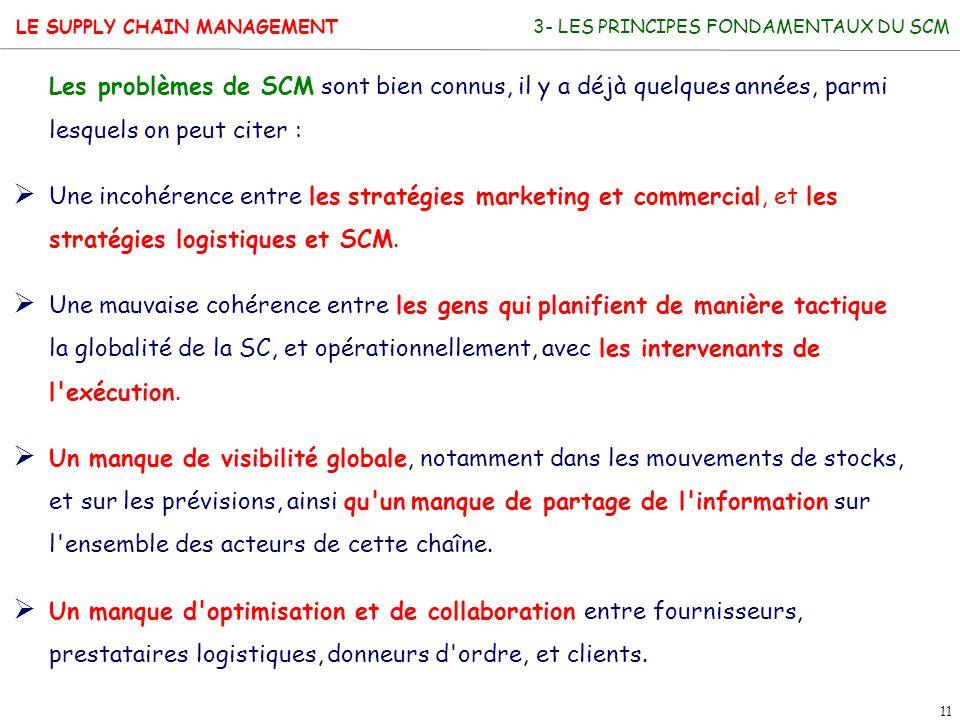LE SUPPLY CHAIN MANAGEMENT 11 Les problèmes de SCM sont bien connus, il y a déjà quelques années, parmi lesquels on peut citer : Une incohérence entre