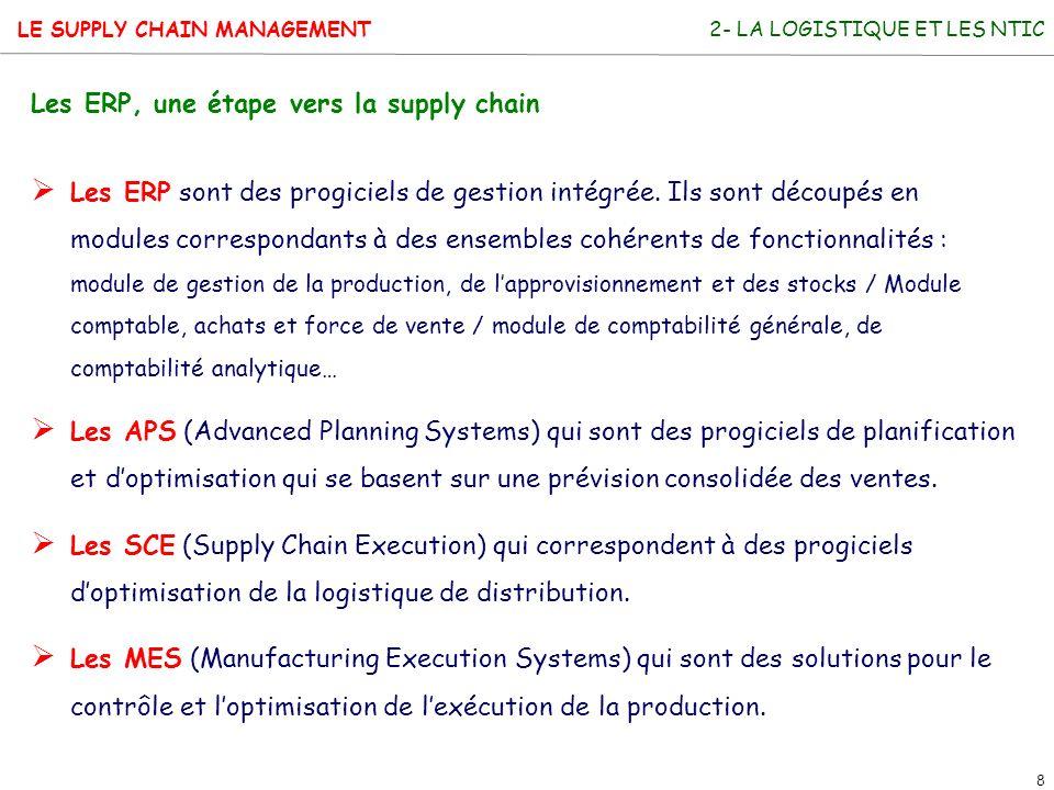 LE SUPPLY CHAIN MANAGEMENT 8 Les ERP, une étape vers la supply chain Les ERP sont des progiciels de gestion intégrée. Ils sont découpés en modules cor