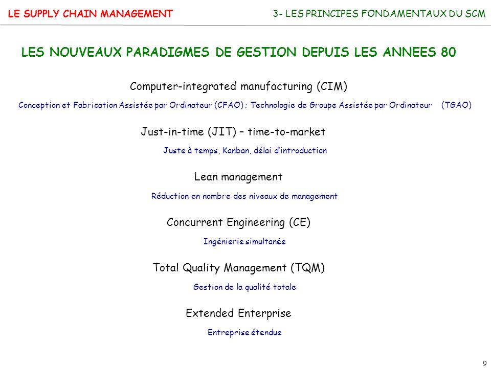 LE SUPPLY CHAIN MANAGEMENT 9 LES NOUVEAUX PARADIGMES DE GESTION DEPUIS LES ANNEES 80 Computer-integrated manufacturing (CIM) Conception et Fabrication