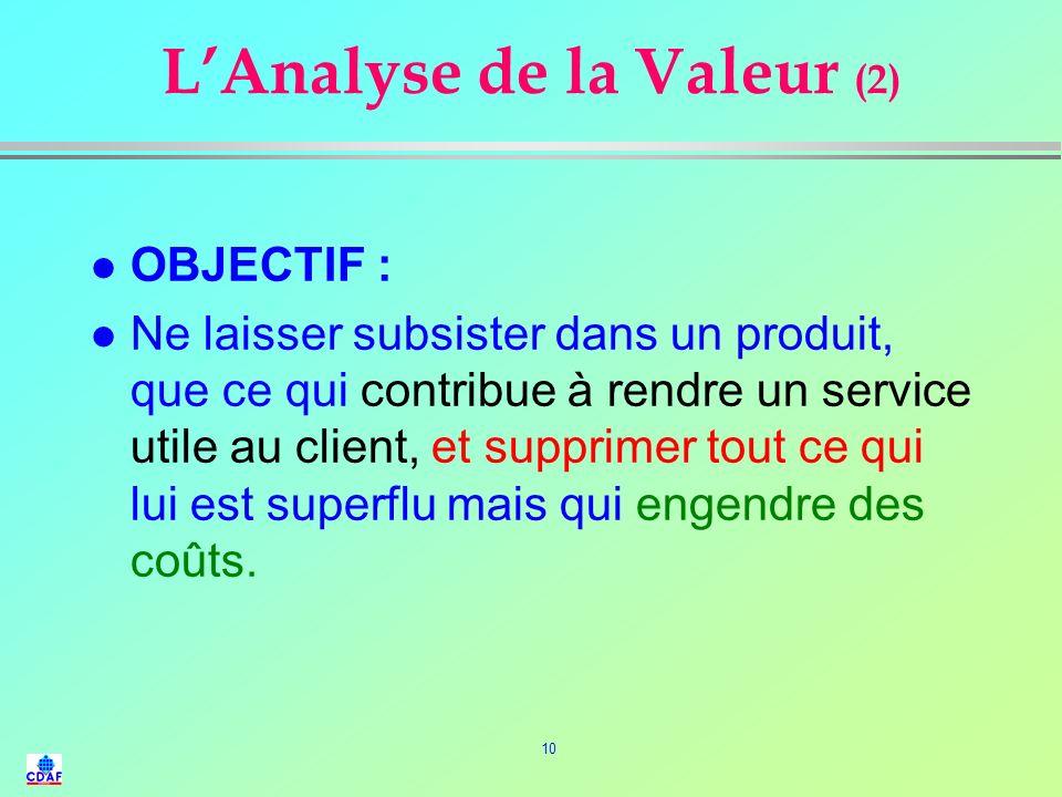 9 LAnalyse de la Valeur (1) l Méthode organisée et créative impliquant : »Une approche fonctionnelle, »Une approche économique, »Une recherche doptimi