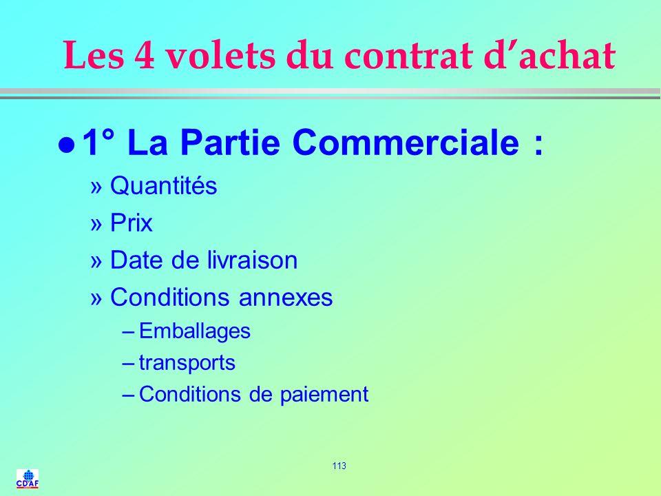 112 Autres éléments du contrat l La clause de confidentialité l lattribution de juridiction l la clause compromissoire l le droit applicable ( contrat