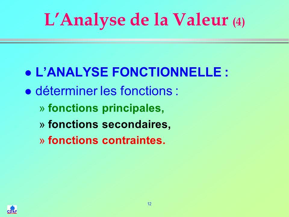 11 LAnalyse de la Valeur (3) l Méthode : 1°) ANALYSE FONCTIONNELLE 2°) COTATION FONCTIONNELLE 3°) CAHIER DES CHARGES FONCTIONNEL l But : ne plus raiso