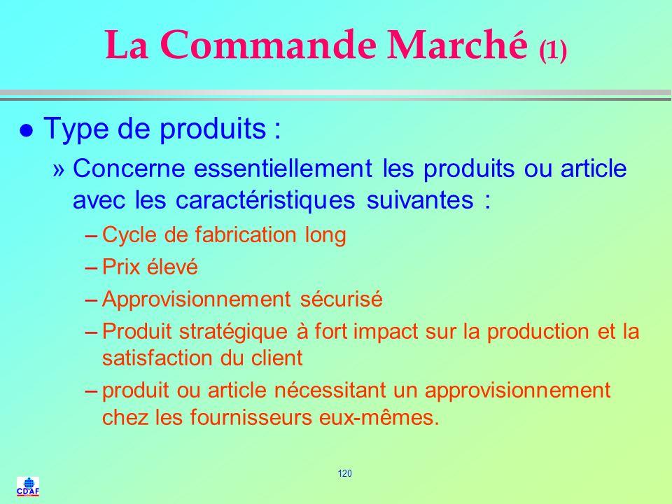 119 DIFFERENTES FORMES DE CONTRATS l La commande simple. l La commande ouverte. l la commande marché ou commande programme. l Le Contrat cadre. l Le C
