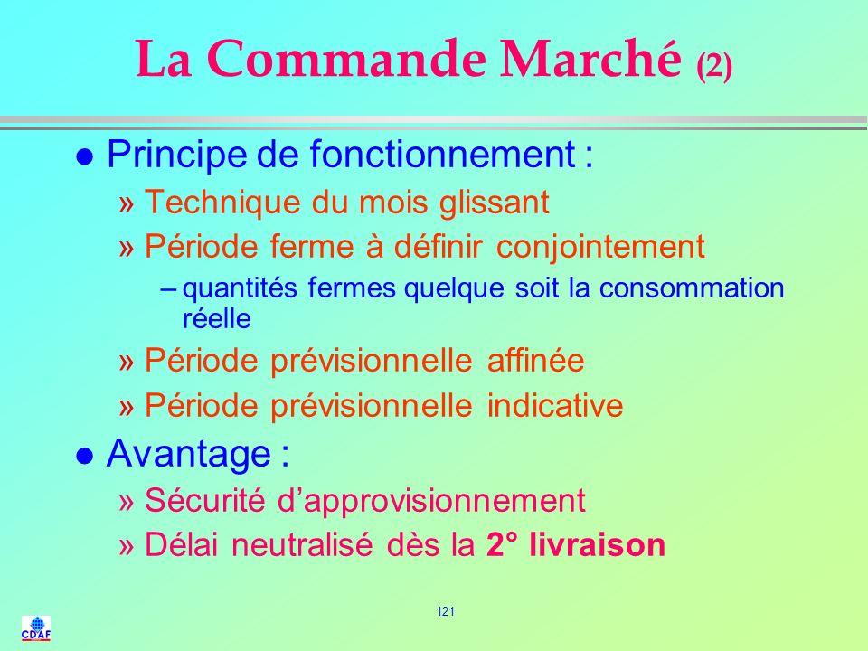 120 La Commande Marché (1) l Type de produits : »Concerne essentiellement les produits ou article avec les caractéristiques suivantes : –Cycle de fabr
