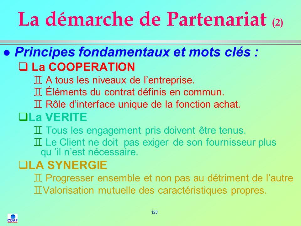 122 La démarche de Partenariat (1) 1°) Définition : Politique basée sur des relations privilégiées et durables entre deux parties fortement motivées.