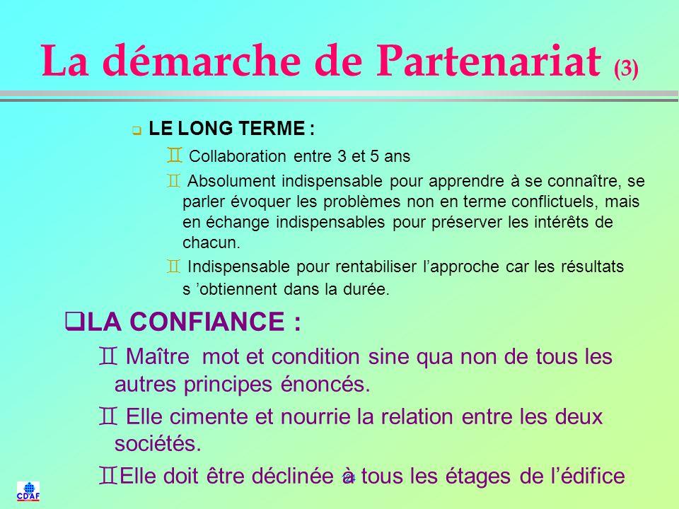 123 La démarche de Partenariat (2) l Principes fondamentaux et mots clés : q La COOPERATION ` A tous les niveaux de lentreprise. ` Éléments du contrat