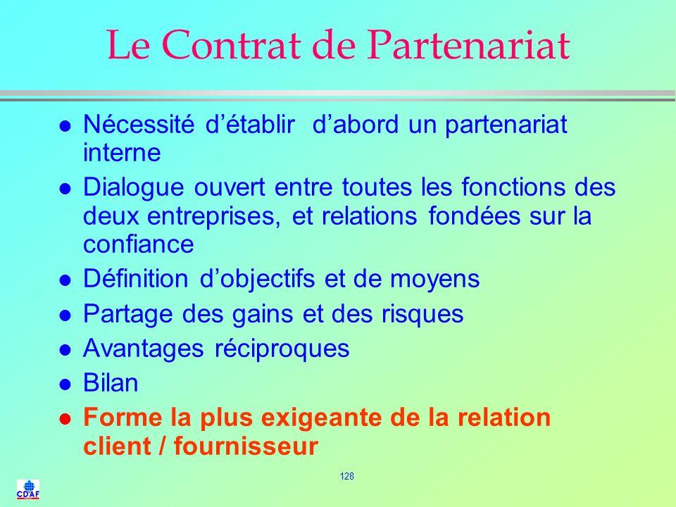 127 La démarche de Partenariat (6) l Attente des partenaires : Ë Vendeur (Fournisseur) ã Fidélité du client ã Croissance liée à celle du client ã part