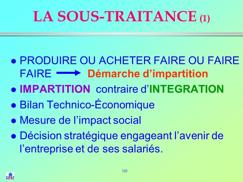 128 Le Contrat de Partenariat l Nécessité détablir dabord un partenariat interne l Dialogue ouvert entre toutes les fonctions des deux entreprises, et