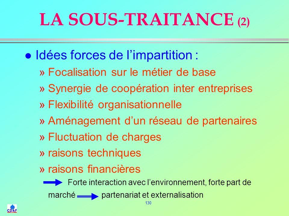 129 LA SOUS-TRAITANCE (1) l PRODUIRE OU ACHETER FAIRE OU FAIRE FAIRE Démarche dimpartition l IMPARTITION contraire dINTEGRATION l Bilan Technico-Écono