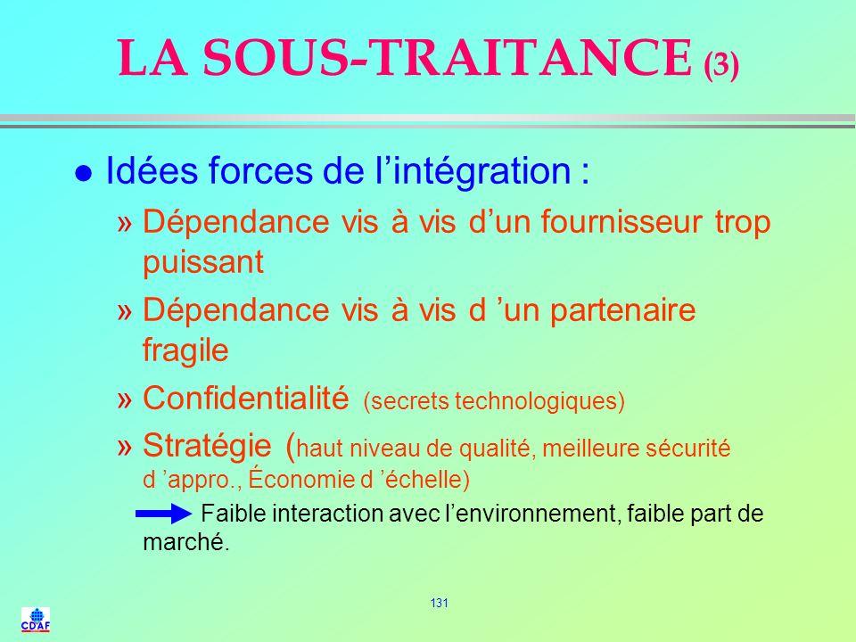130 LA SOUS-TRAITANCE (2) l Idées forces de limpartition : »Focalisation sur le métier de base »Synergie de coopération inter entreprises »Flexibilité