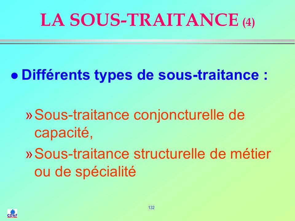 131 LA SOUS-TRAITANCE (3) l Idées forces de lintégration : »Dépendance vis à vis dun fournisseur trop puissant »Dépendance vis à vis d un partenaire f
