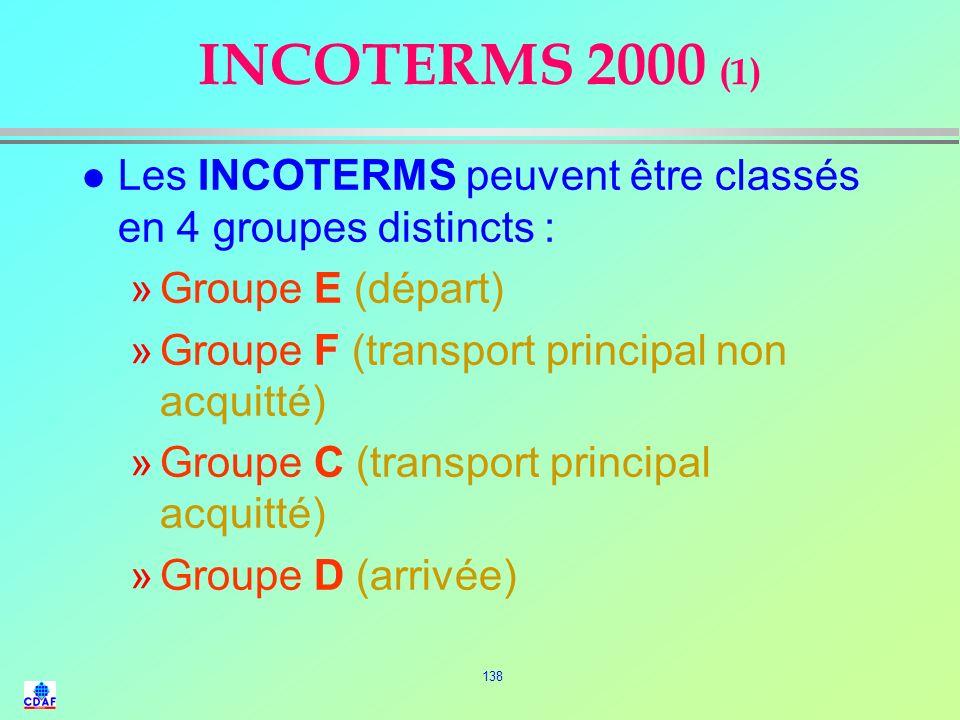 137 LE CREDOC (schéma de fonctionnement) Déroulement d un CREDOC (document contre paiement ) Acheteur Importateur Banquier acheteur Corresp. étranger