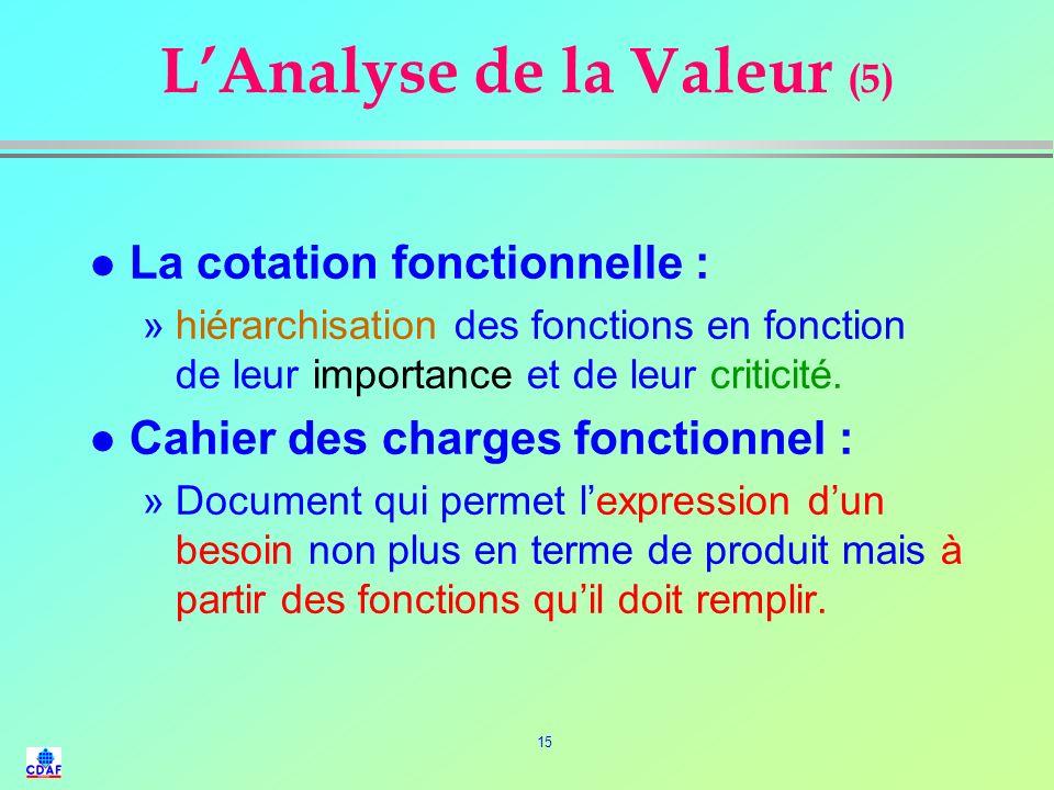 14 Exemple de cotation fonctionnelle