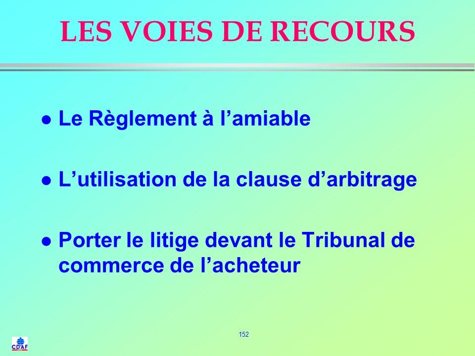 151 La Résolution du Contrat (2) l Les Preuves : »Contrats écrits »Avenants au contrat »Courriers »télécopies (arrêt C.C. 2-12-97) »Compte rendu de ré