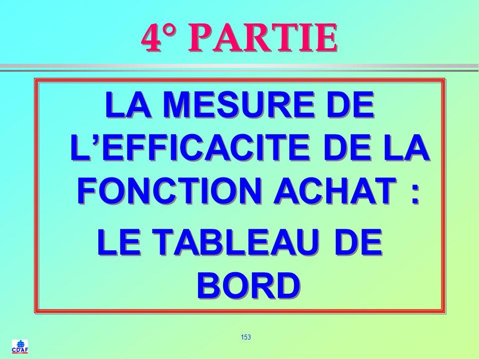 152 LES VOIES DE RECOURS l Le Règlement à lamiable l Lutilisation de la clause darbitrage l Porter le litige devant le Tribunal de commerce de lachete