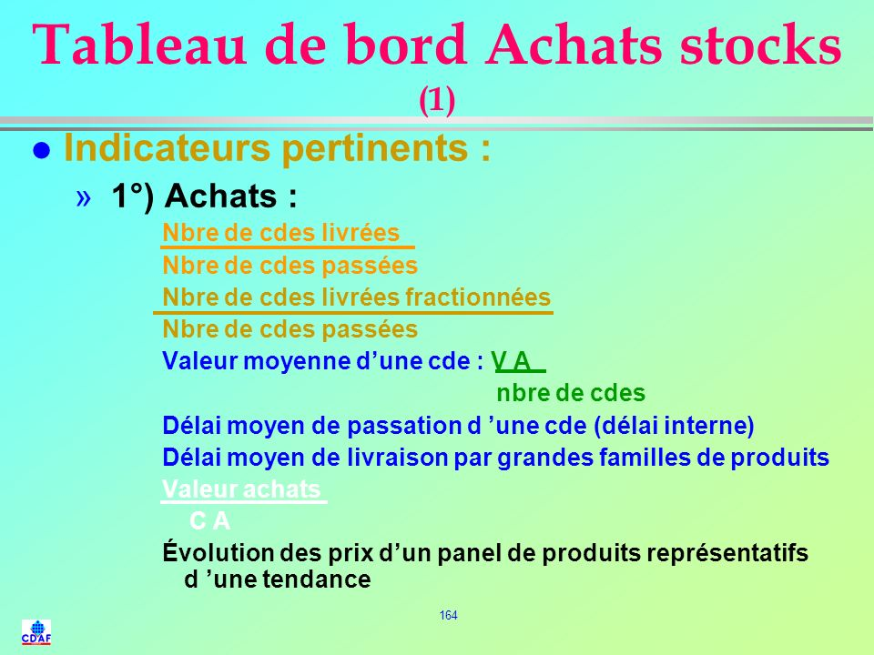 163 EXEMPLES DINDICATEURS ACHATS / STOCKS
