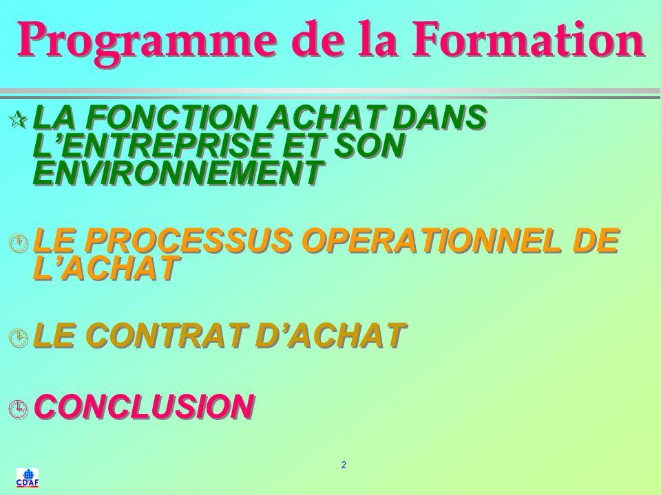 1 ESAP 2000 Processus Opérationnel de lAchat l Bernard IOCHUM l C. D. A. F. / CDAF Formation Conseil l Bernard IOCHUM l C. D. A. F. / CDAF Formation C