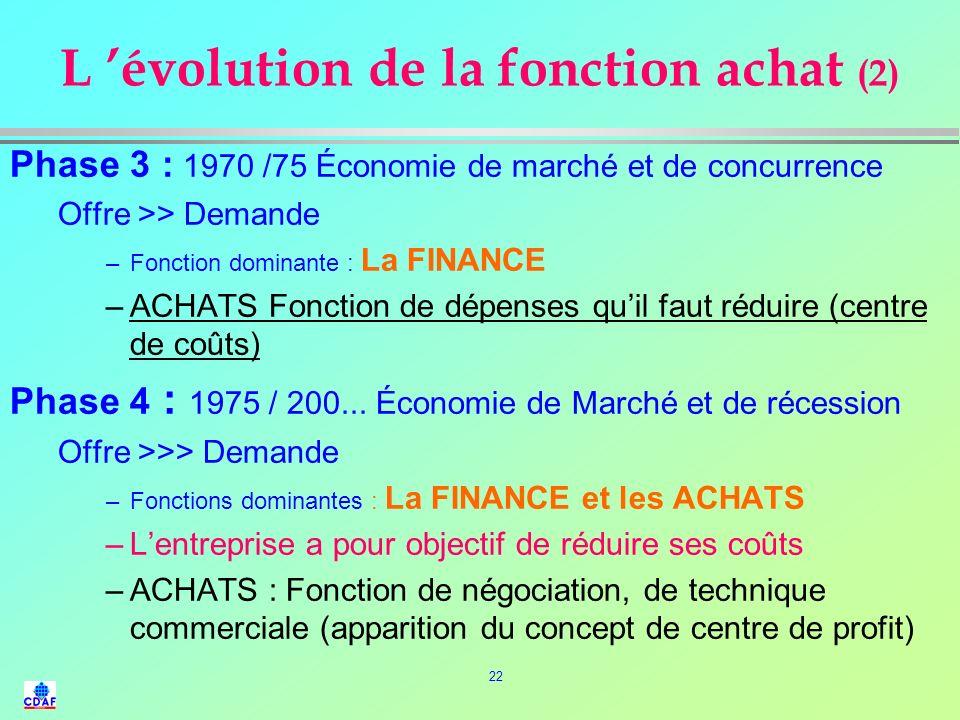 21 Lévolution de la fonction achat (1) l Le rapport entre loffre et la demande et les contraintes économiques modèlent lévolution de la fonction. Phas
