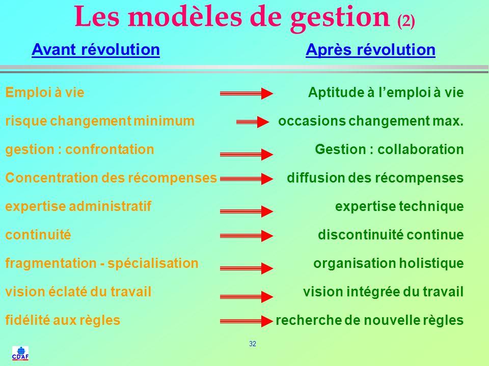 31 Évolution des modèles de gestion (1) Accent sur les résultats Monovalence des qualifications Accent sur la stratégie Polyvalence des qualifications