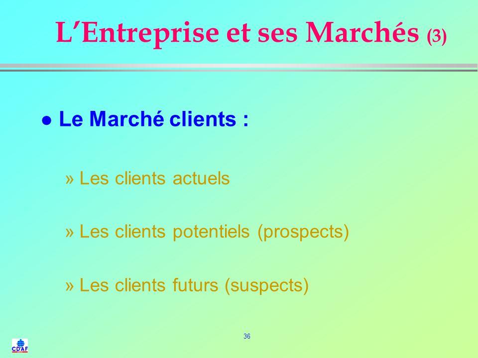 35 LEntreprise et ses Marchés (2) l Le Marché Financier : »Les Capitaux »Les créances clients »Dettes fournisseurs »Trésorerie »Les placements financi