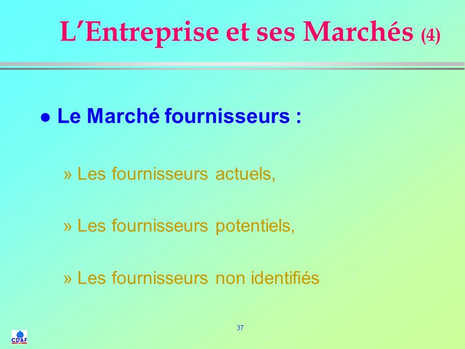 36 LEntreprise et ses Marchés (3) l Le Marché clients : »Les clients actuels »Les clients potentiels (prospects) »Les clients futurs (suspects)