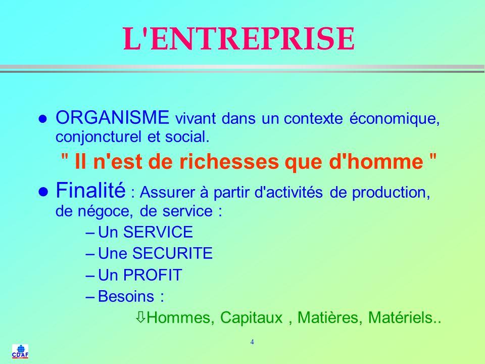 4 L ENTREPRISE l ORGANISME vivant dans un contexte économique, conjoncturel et social.