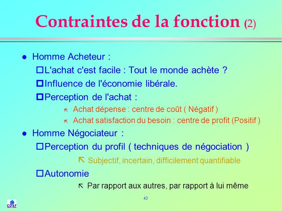 42 Contraintes de la fonction ( 1) l Fonction Achat : Interface Entreprise / Marché »Situation dachat : –Intégrité de lacheteur –Dualité dans les comp