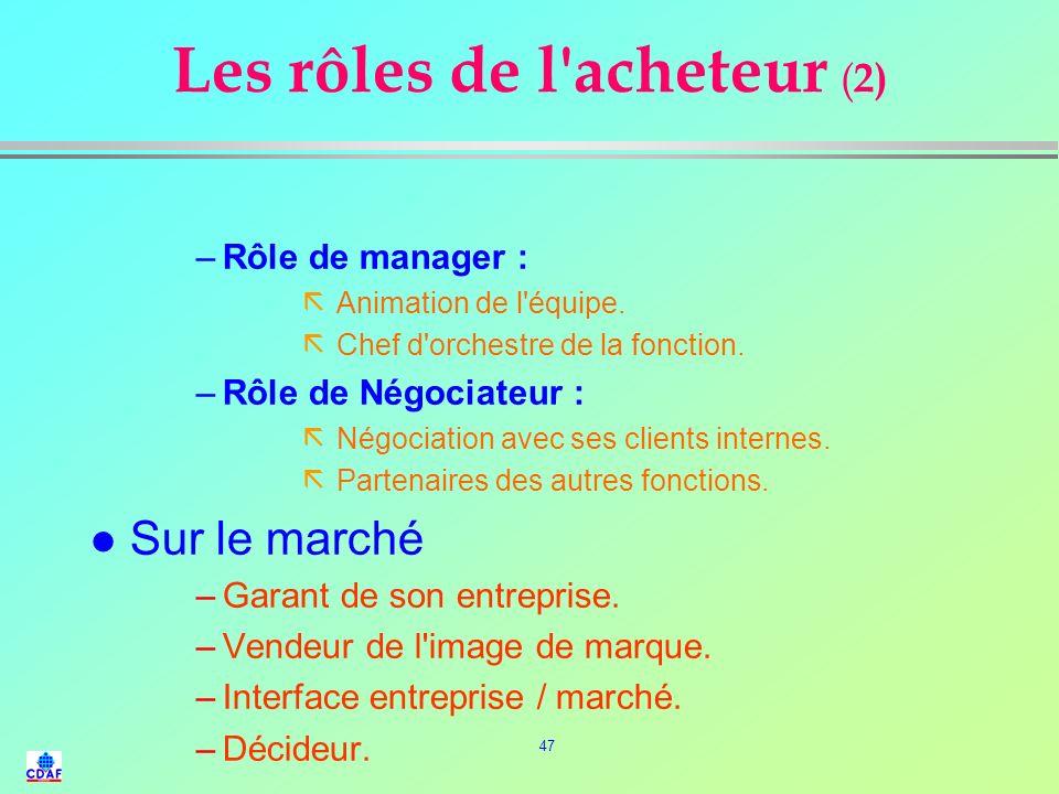46 Les rôles de l'acheteur (1) l Dans son entreprise : o Rôle de Technicien : ã Connaissance de son métier. ã De ses produits. ã De ses techniques d'a