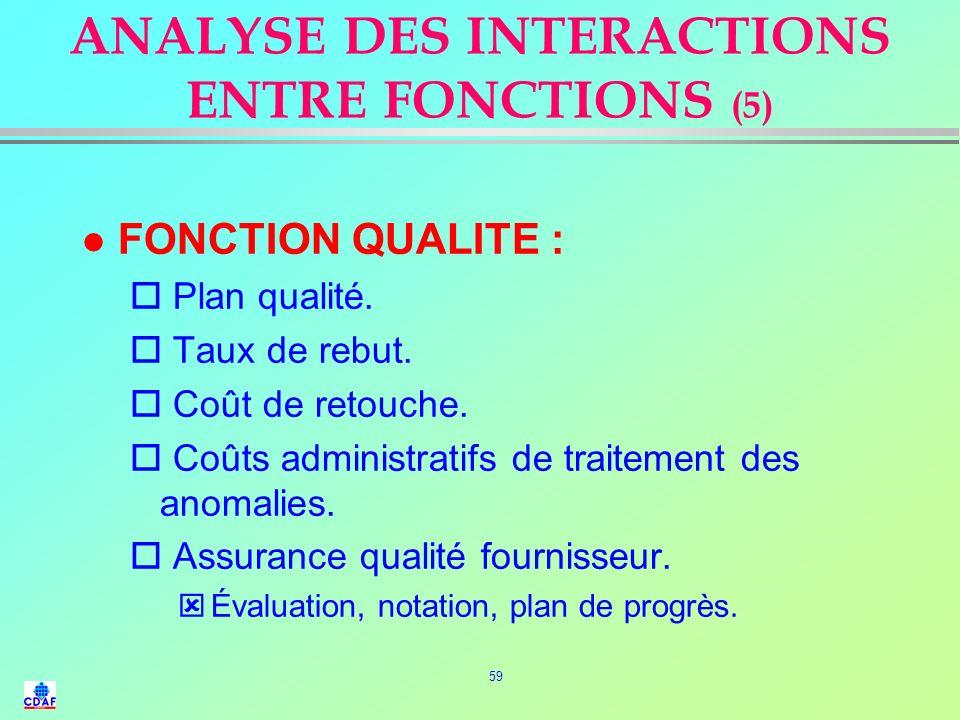 58 ANALYSE DES INTERACTIONS ENTRE FONCTIONS (4) l FONCTION TECHNIQUE : 2° ) Recherche et Développement : o Nouveaux produits. o Nouveaux procédés. o M