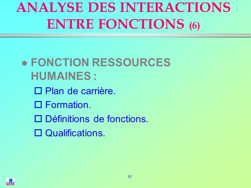 59 ANALYSE DES INTERACTIONS ENTRE FONCTIONS (5) l FONCTION QUALITE : o Plan qualité. o Taux de rebut. o Coût de retouche. o Coûts administratifs de tr