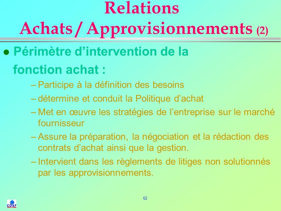 61 Relations Achats / Approvisionnements (1) l Un couple à responsabilité partagée : l Contenu et objectif différent, l Distinction variable suivant :