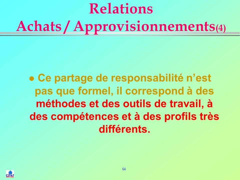 63 Relations Achats / Approvisionnements (3) l Périmètre dintervention de la fonction Approvisionnements : –Défini et met en œuvre la programmation de