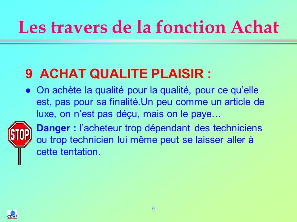 72 Les travers de la fonction Achat 8 ACHAT ADMINISTRATIF : l La même rigueur est appliquée à toutes les commandes quel que soit le risque et le monta